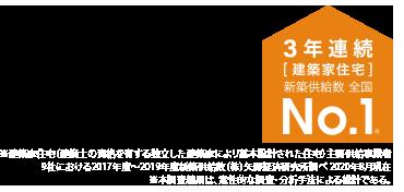 建築家住宅 新築供給数 全国 3年連続No1